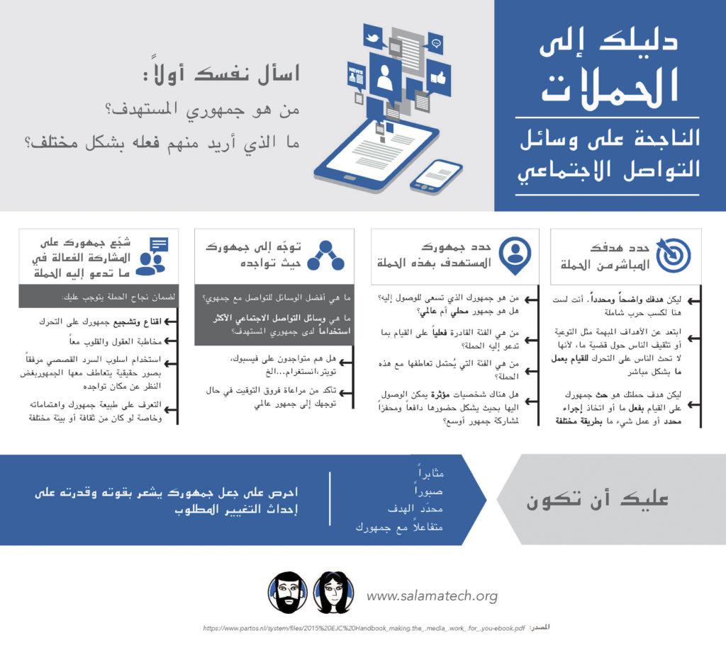 successful campaign_(Arabic)